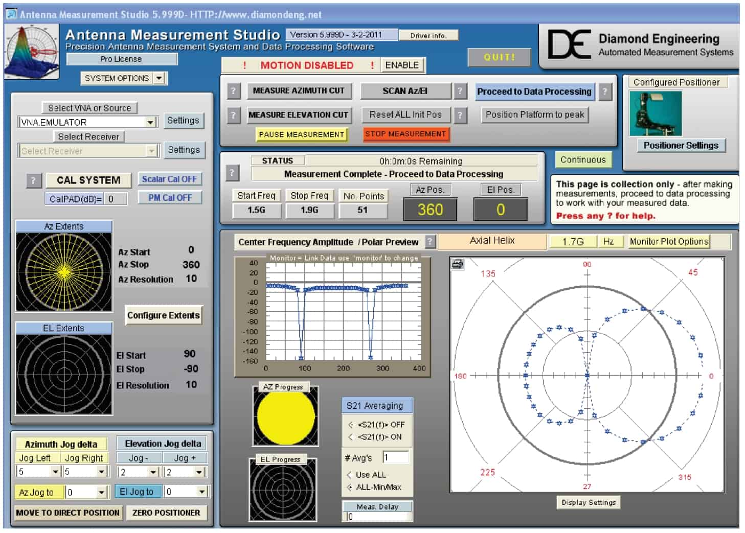 Antenna Test and Measurement Software